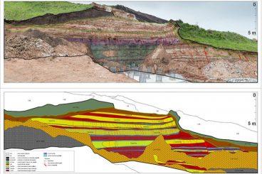 Serile Geotehnice – un prim pas în creșterea calității datelor pentru studii geotehnice